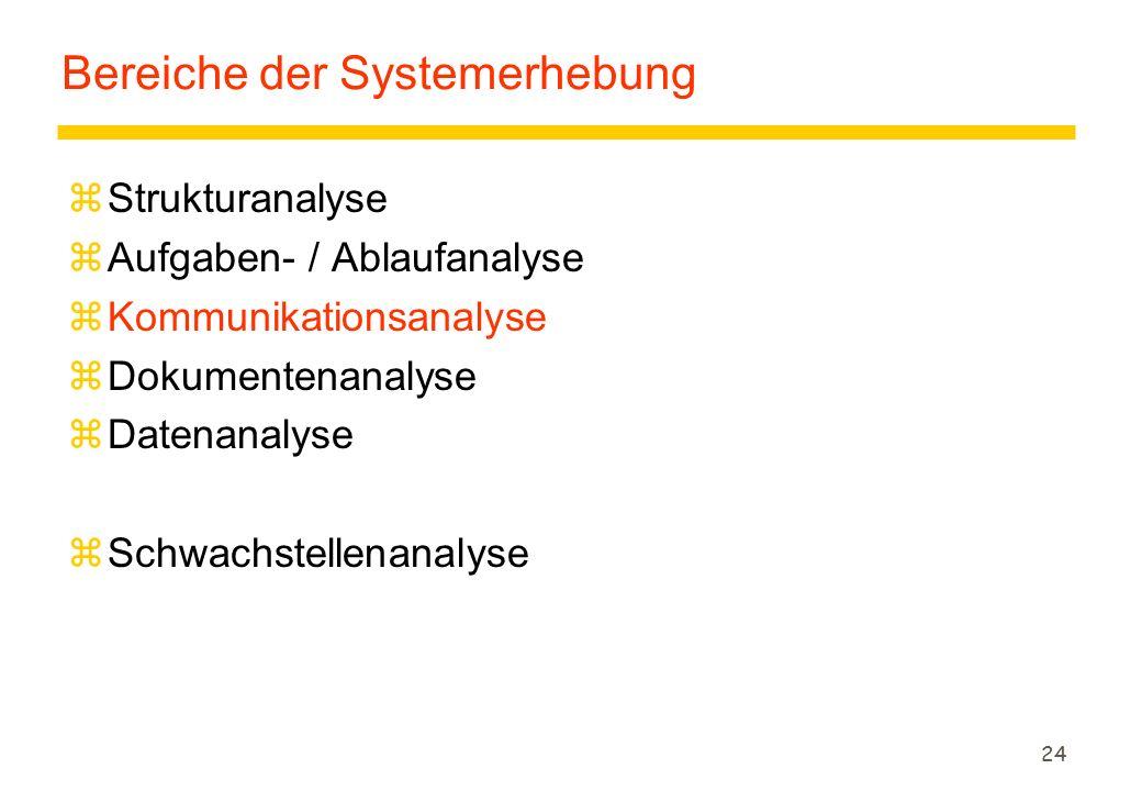 24 Bereiche der Systemerhebung zStrukturanalyse zAufgaben- / Ablaufanalyse zKommunikationsanalyse zDokumentenanalyse zDatenanalyse zSchwachstellenanal