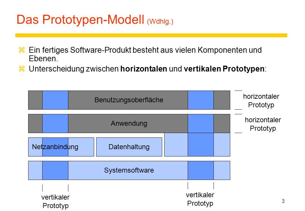 3 Das Prototypen-Modell (Wdhlg.) zEin fertiges Software-Produkt besteht aus vielen Komponenten und Ebenen. zUnterscheidung zwischen horizontalen und v
