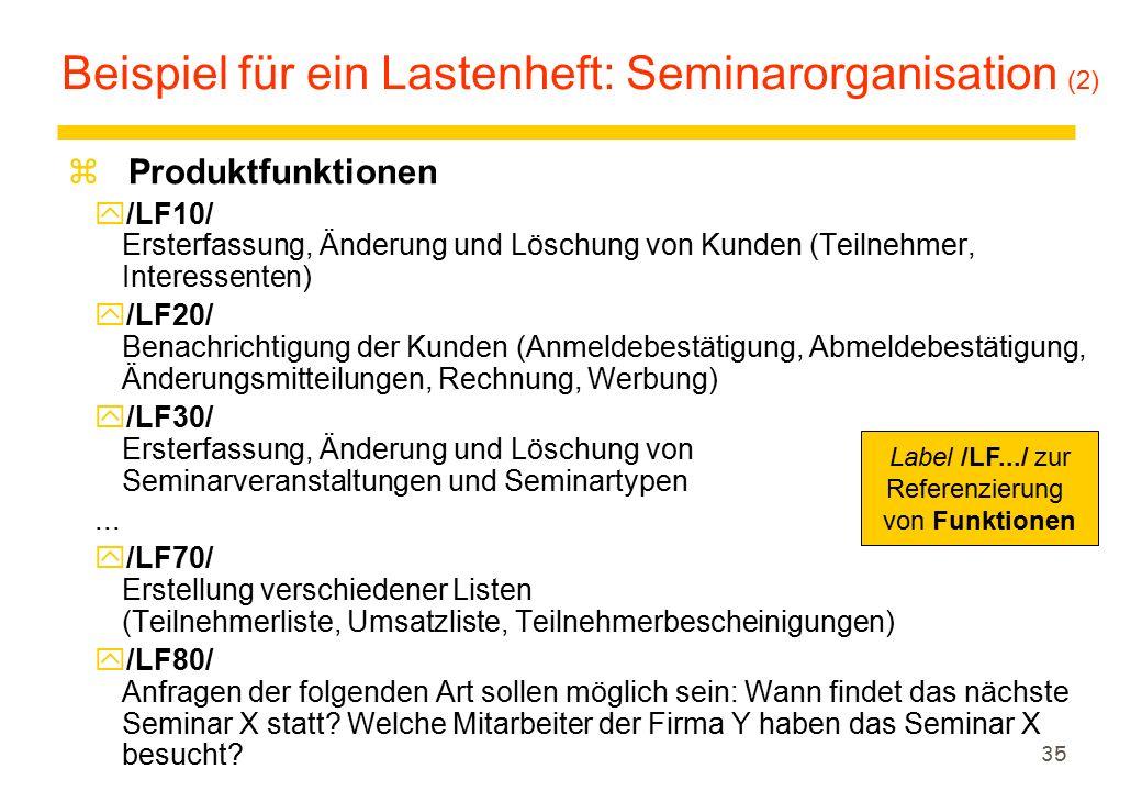 35 Beispiel für ein Lastenheft: Seminarorganisation (2) z Produktfunktionen y/LF10/ Ersterfassung, Änderung und Löschung von Kunden (Teilnehmer, Inter