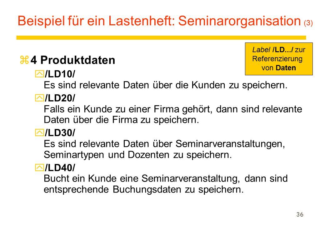 36 Beispiel für ein Lastenheft: Seminarorganisation (3) z4 Produktdaten y/LD10/ Es sind relevante Daten über die Kunden zu speichern. y/LD20/ Falls ei