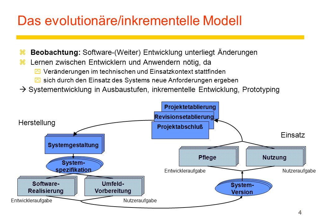 4 Projektetablierung Das evolutionäre/inkrementelle Modell zBeobachtung: Software-(Weiter) Entwicklung unterliegt Änderungen zLernen zwischen Entwickl