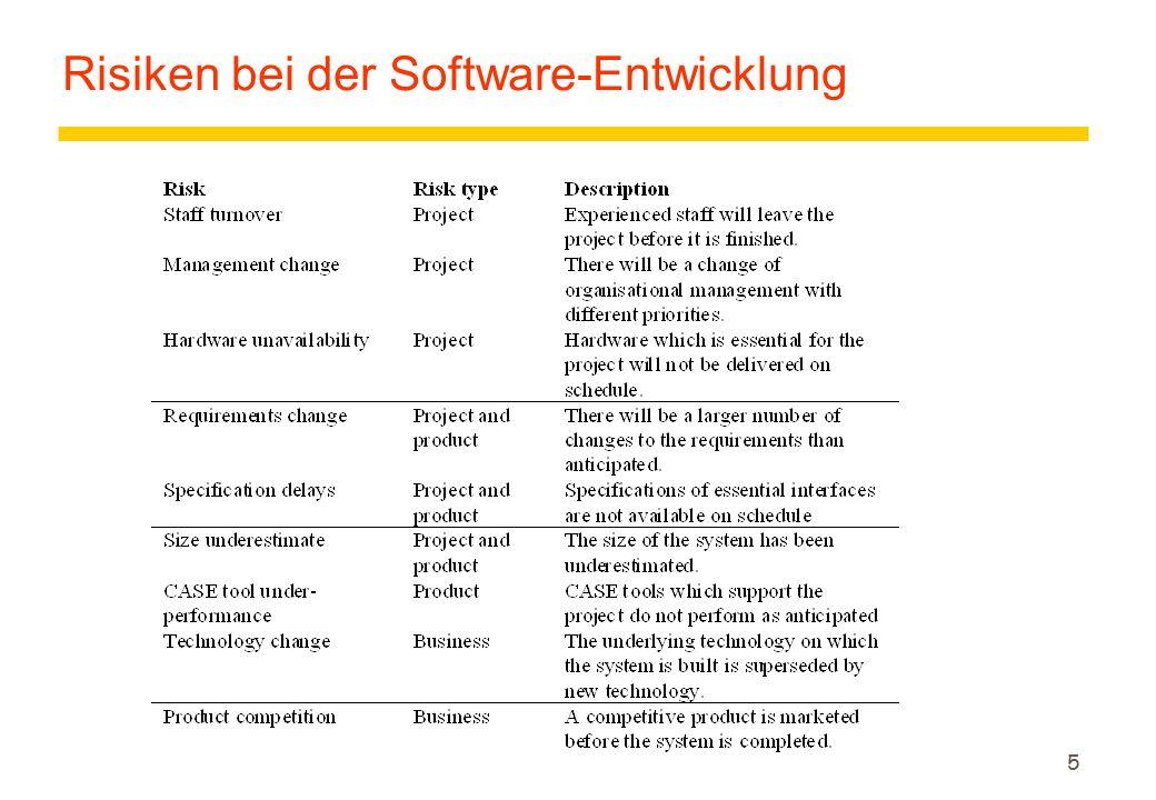 16 Produktplanung (2) zDurchführbarkeitsuntersuchung yPrüfen der fachlichen Durchführbarkeit (softwaretechnische Realisierbarkeit, Verfügbarkeit von Entwicklungs- und Zielmaschinen,...) yPrüfen alternativer Lösungsvorschläge (Beispiel: Kauf und Anpassung von Standardsoftware vs.