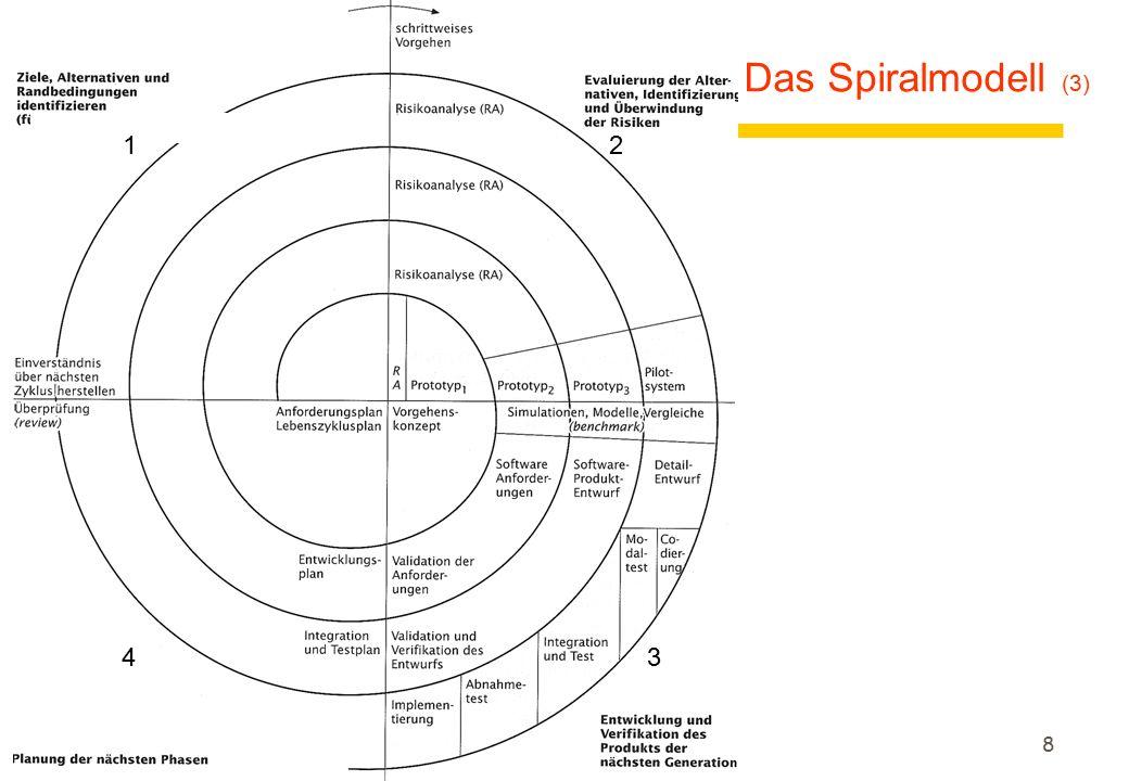 9 Das Spiralmodell (4) z Eigenschaften yRisikogetriebenes Modell, da Hauptziel die Minimierung des Risikos ist.