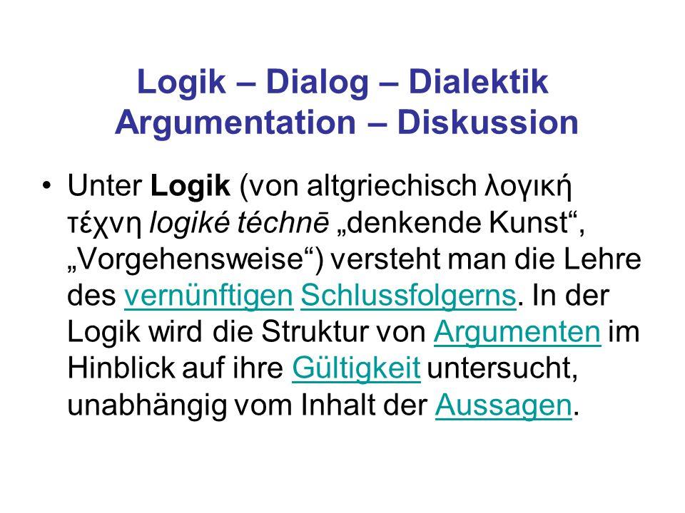 "Logik – Dialog – Dialektik Argumentation – Diskussion Unter Logik (von altgriechisch λογική τέχνη logiké téchnē ""denkende Kunst"", ""Vorgehensweise"") ve"