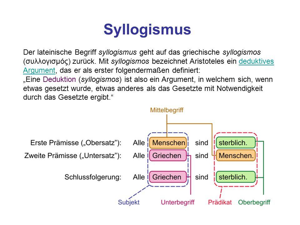 Der lateinische Begriff syllogismus geht auf das griechische syllogismos (συλλογισμός) zurück. Mit syllogismos bezeichnet Aristoteles ein deduktives A