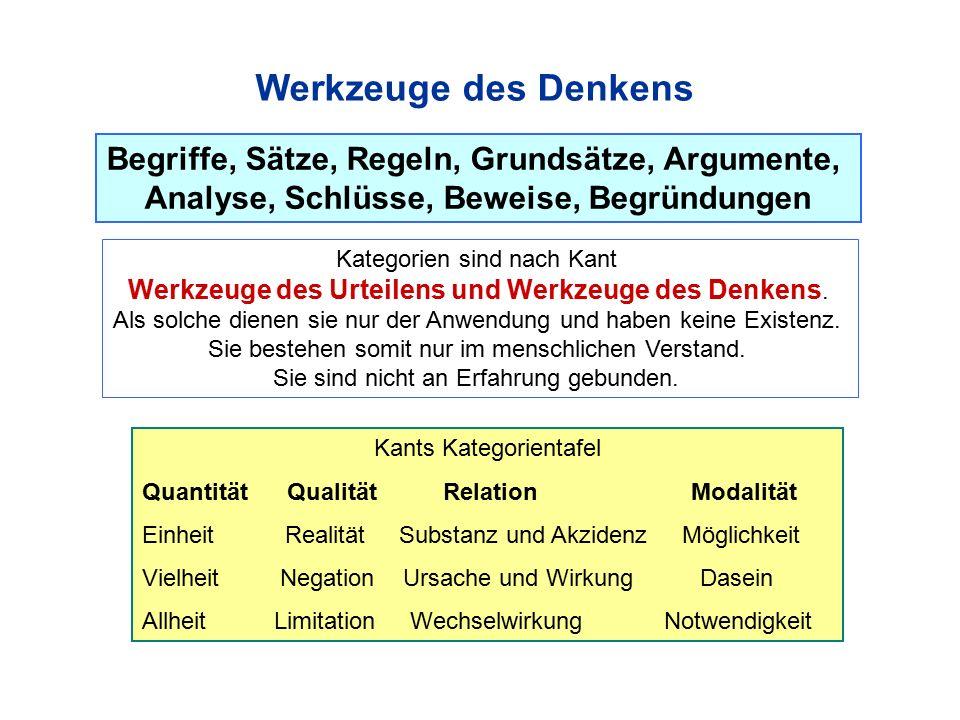 Kategorien sind nach Kant Werkzeuge des Urteilens und Werkzeuge des Denkens. Als solche dienen sie nur der Anwendung und haben keine Existenz. Sie bes