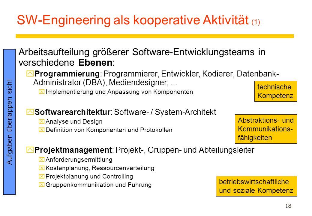 17 Projektablauf Individualsoftware AuftragnehmerAuftraggeber Standardsoftware SW-Hersteller Bezahlung Kunde Support Schwerpunkt (AG)(AN) Anfrage (Ana