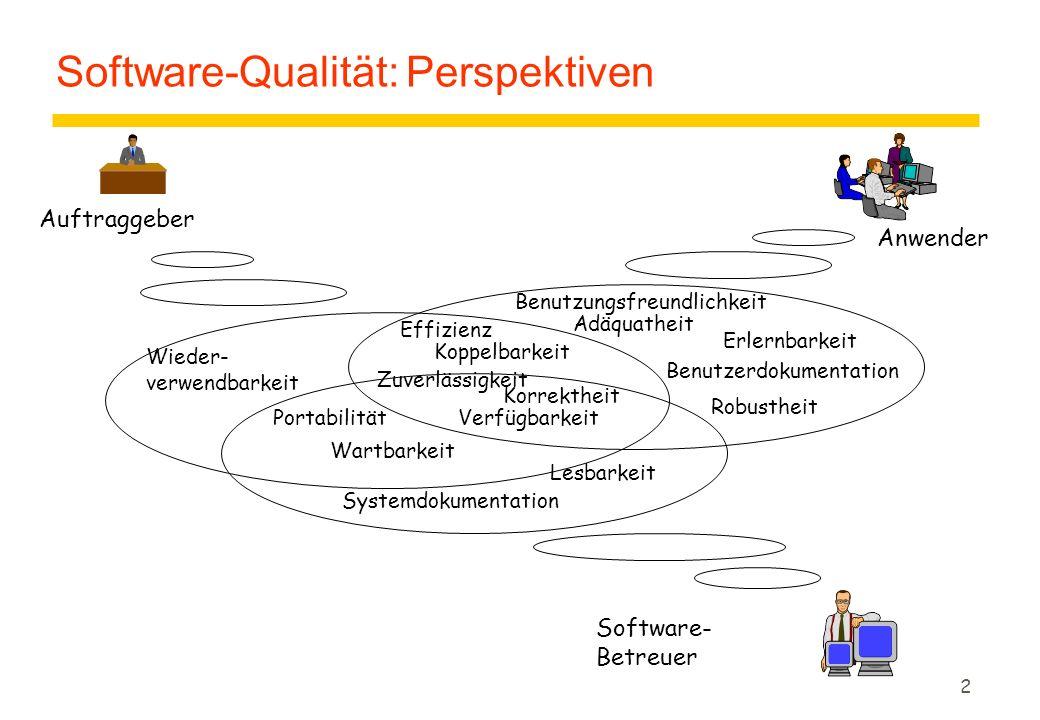 2 Software- Betreuer Auftraggeber Anwender Software-Qualität: Perspektiven Benutzungsfreundlichkeit Effizienz Zuverlässigkeit Korrektheit Robustheit Erlernbarkeit Systemdokumentation Wieder- verwendbarkeit Benutzerdokumentation Wartbarkeit Portabilität Koppelbarkeit Adäquatheit Verfügbarkeit Lesbarkeit