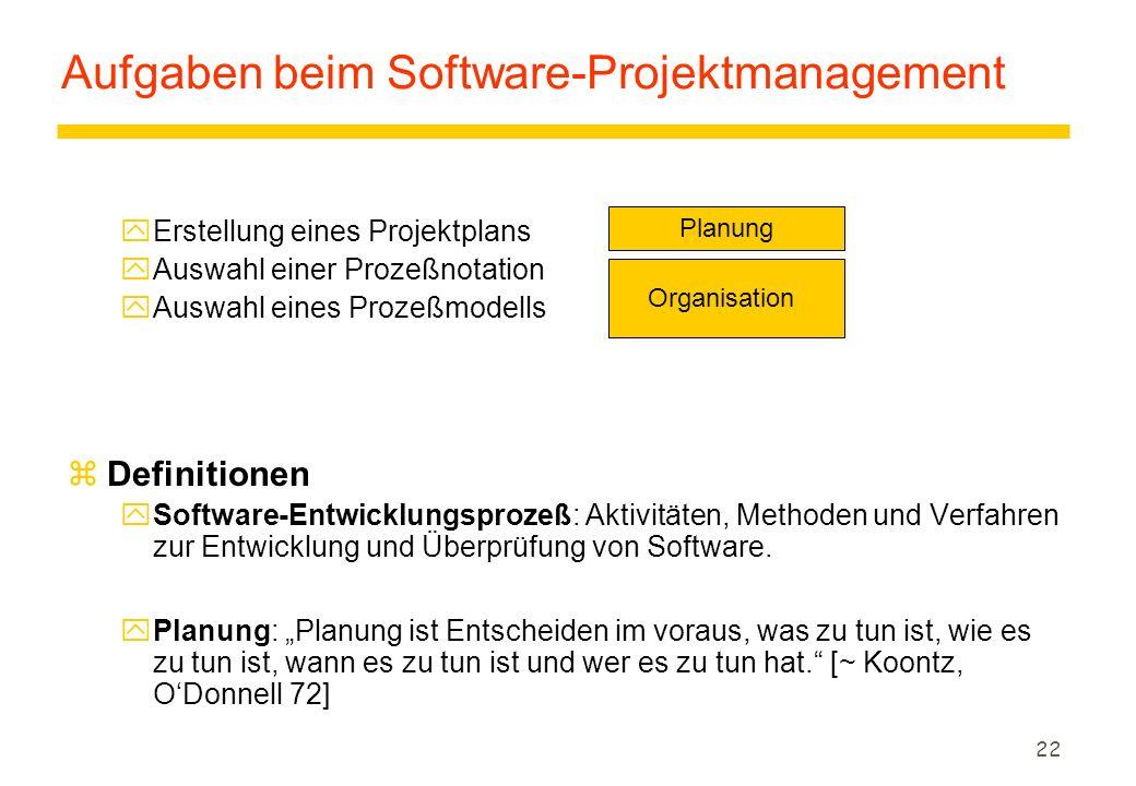 21 Phasen der Softwareentwicklung aus [Balzert] Prüfung gegen Produkt- Definition