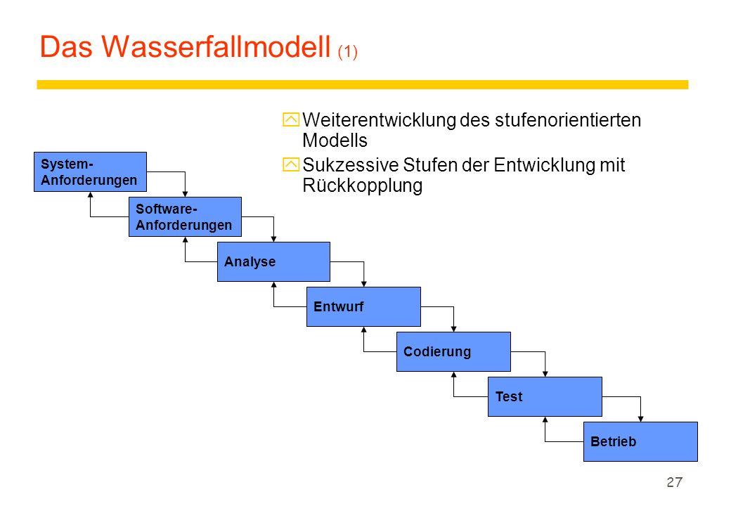 26 Vorgehensmodelle im Überblick Wasserfallmodell V-Modell Prototypmodell Evolutionsmodell Spiralmodell (Rational) Unified Process