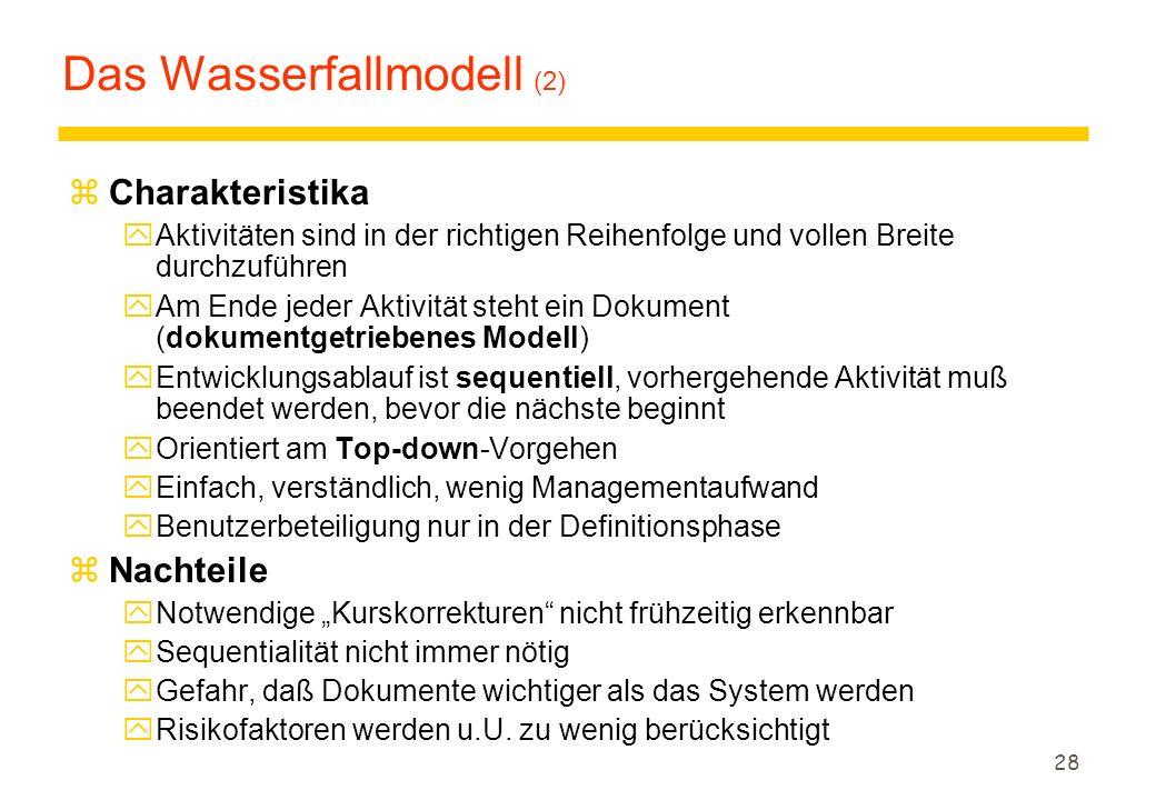 27 Das Wasserfallmodell (1) yWeiterentwicklung des stufenorientierten Modells ySukzessive Stufen der Entwicklung mit Rückkopplung System- Anforderungen Software- Anforderungen Analyse Entwurf Codierung Test Betrieb
