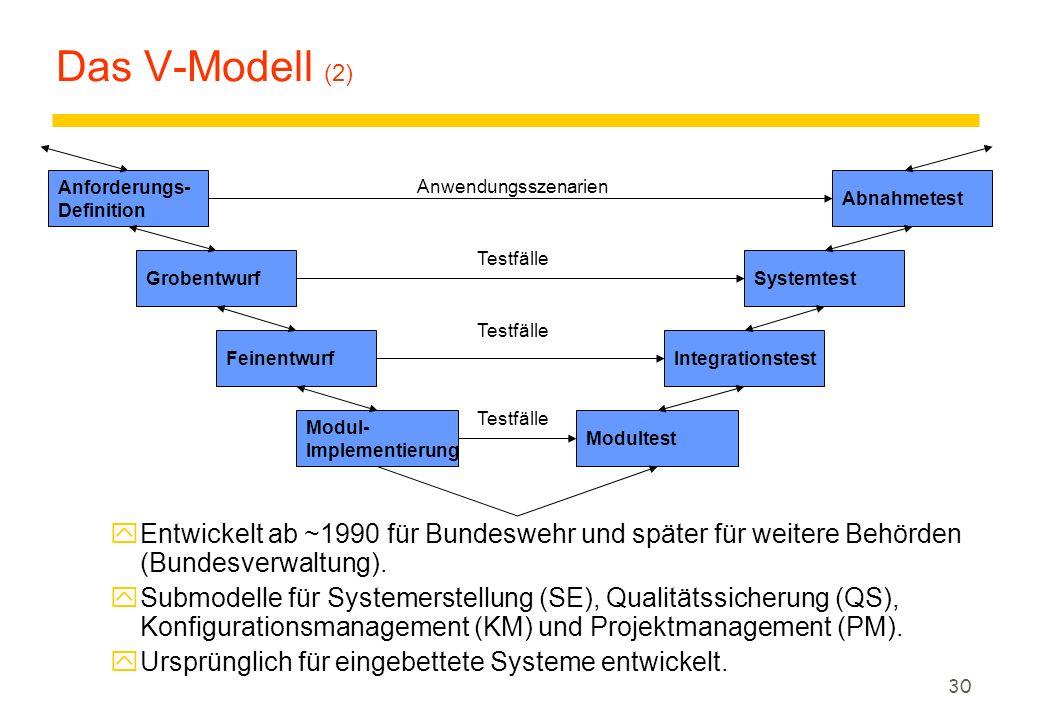 29 zErweiterung des Wasserfall-Modells, das Qualitätssicherung integriert zVerifikation und Validation werden Bestandteile des Modells yVerifikation: Überprüfung der Übereinstimmung zwischen Software- Produkt und seiner Spezifikation yValidation: Eignung bzw.