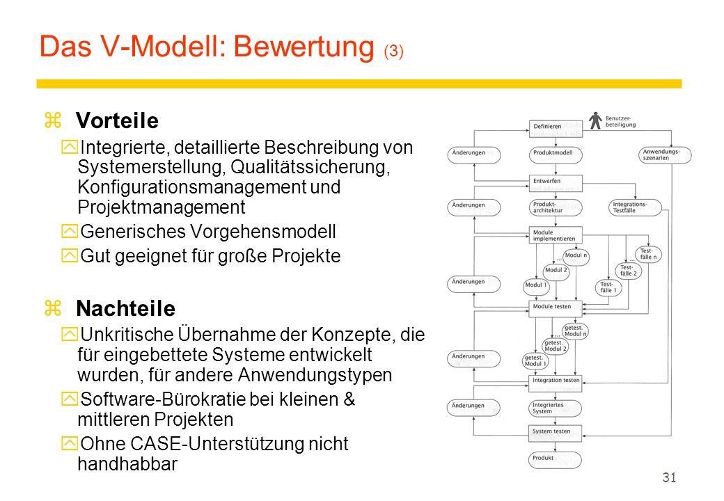 30 Das V-Modell (2) yEntwickelt ab ~1990 für Bundeswehr und später für weitere Behörden (Bundesverwaltung). ySubmodelle für Systemerstellung (SE), Qua