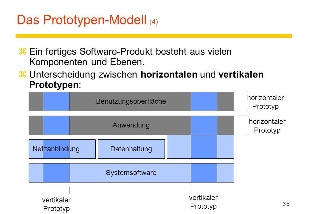 34 Das Prototypen-Modell (3) z Arten von Software-Prototypen: yDemonstrationsprototyp: Dient zur Auftragsakquisition; verschafft Eindruck, wie das Produkt aussehen kann.