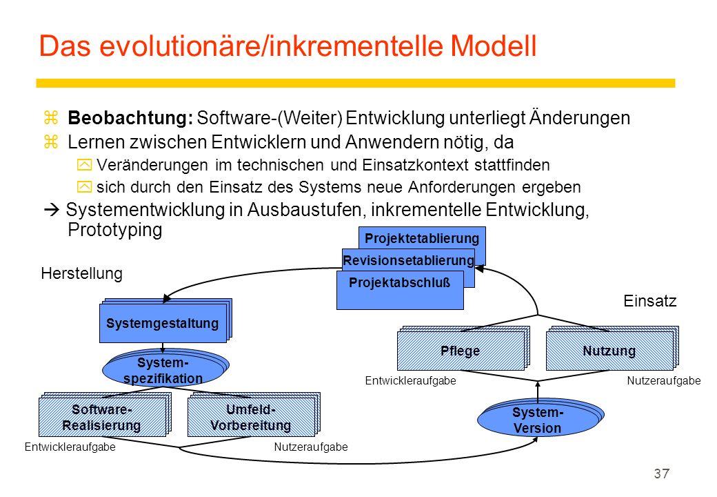 36 Das Prototypen-Modell: Bewertung zVorteile: yReduktion des Entwicklungsrisikos durch frühzeitige/stärkere Rückkopplung. ySinnvoll in andere Prozeßm