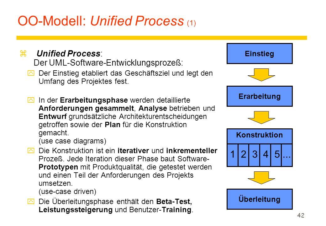 41 Das Spiralmodell (4) z Eigenschaften yRisikogetriebenes Modell, da Hauptziel die Minimierung des Risikos ist. yZiel: Beginne im Kleinen, halte die