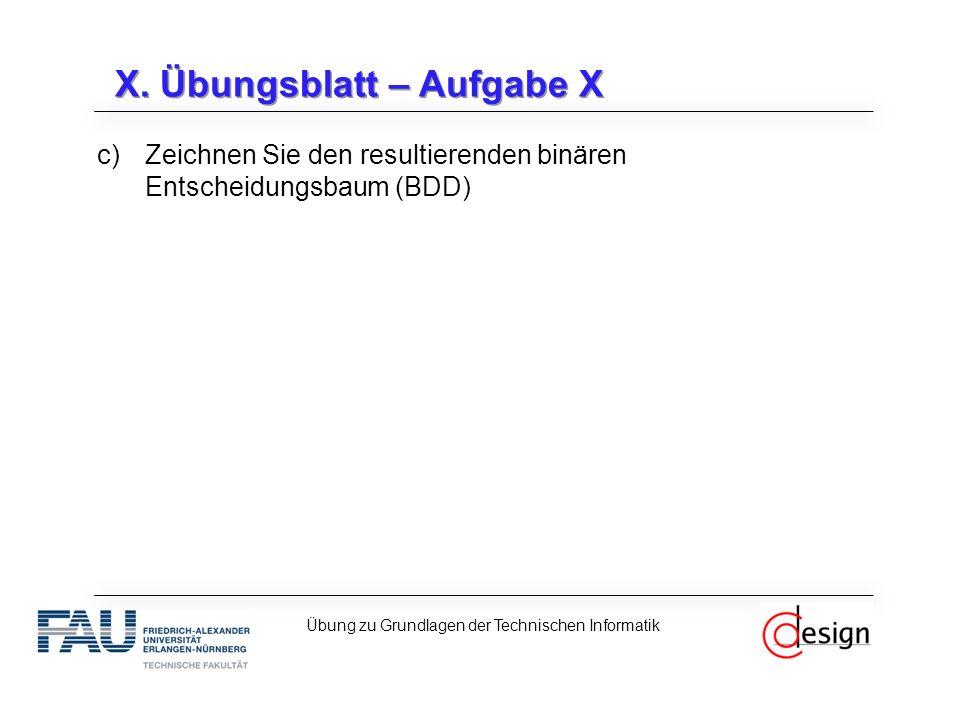 X. Übungsblatt – Aufgabe X c)Zeichnen Sie den resultierenden binären Entscheidungsbaum (BDD) Übung zu Grundlagen der Technischen Informatik