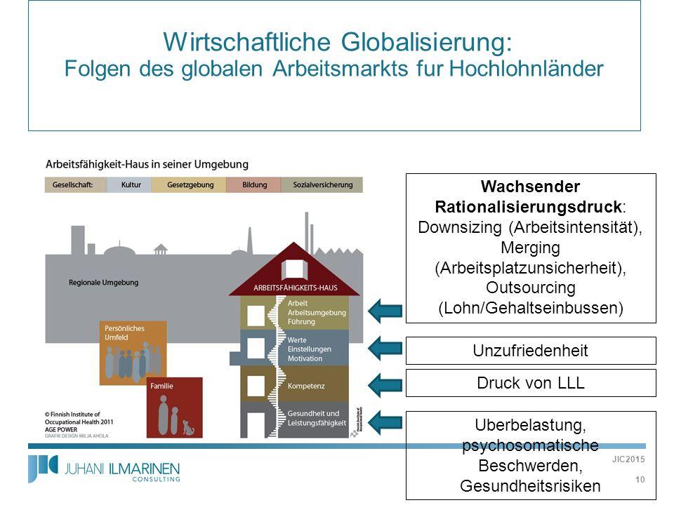  Wirtschaftliche Globalisierung: Folgen des globalen Arbeitsmarkts fur Hochlohnländer Uberbelastung, psychosomatische Beschwerden, Gesundheitsrisiken