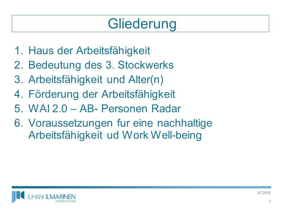  Individuelle Unterschiede in Arbeitsfähigkeit in KMU Excellent Good Moderate Poor Age Work ability index N=729 JIC2015 14