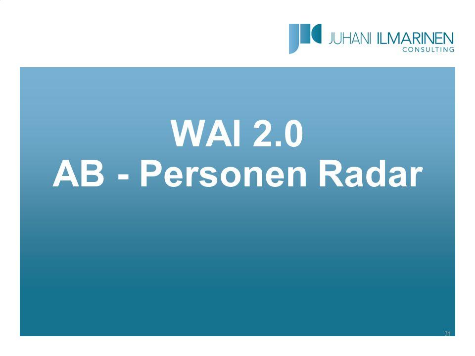 WAI 2.0 AB - Personen Radar 31