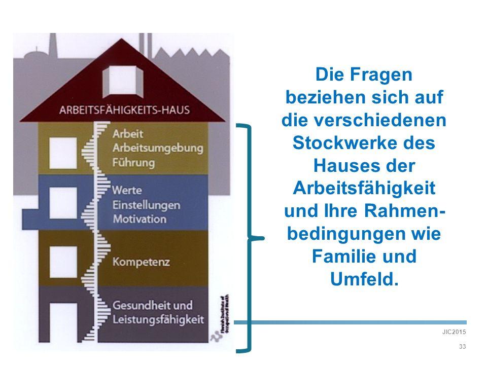 Die Fragen beziehen sich auf die verschiedenen Stockwerke des Hauses der Arbeitsfähigkeit und Ihre Rahmen- bedingungen wie Familie und Umfeld. 33 JIC2