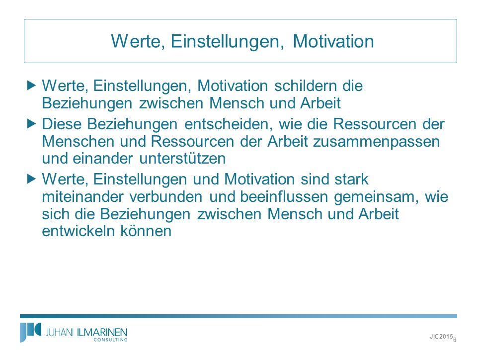  Werte, Einstellungen, Motivation  Werte, Einstellungen, Motivation schildern die Beziehungen zwischen Mensch und Arbeit  Diese Beziehungen entsche