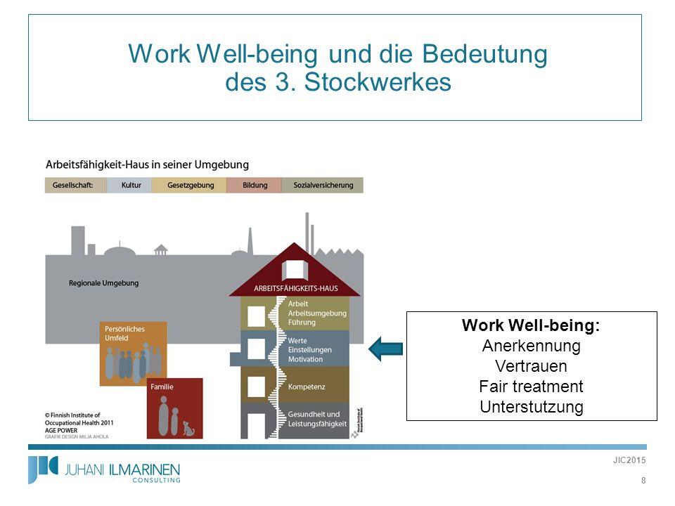  Work Well-being und die Bedeutung des 3. Stockwerkes Work Well-being: Anerkennung Vertrauen Fair treatment Unterstutzung JIC2015 8