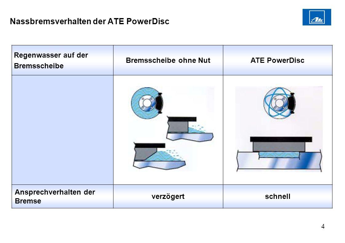 4 Regenwasser auf der Bremsscheibe Bremsscheibe ohne NutATE PowerDisc Ansprechverhalten der Bremse verzögertschnell Nassbremsverhalten der ATE PowerDi