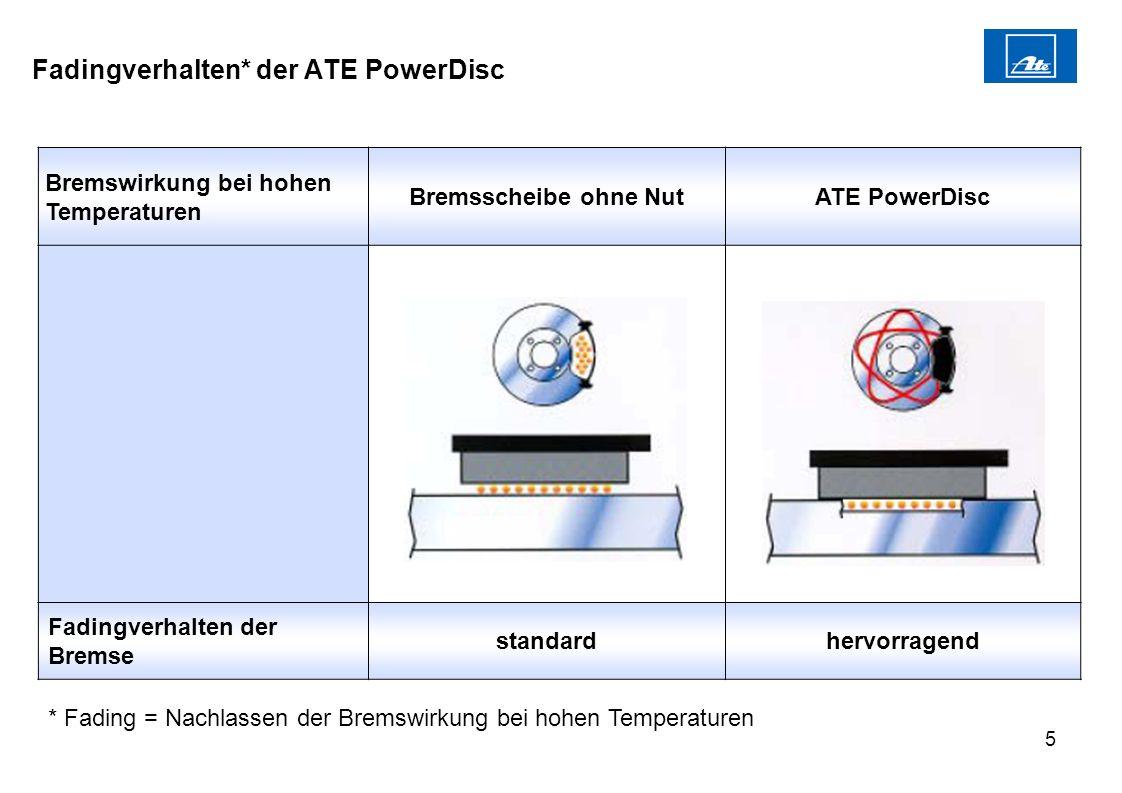 5 Bremswirkung bei hohen Temperaturen Bremsscheibe ohne NutATE PowerDisc Fadingverhalten der Bremse standardhervorragend Fadingverhalten* der ATE Powe