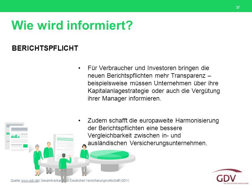 Quelle: www.gdv.de | Gesamtverband der Deutschen Versicherungswirtschaft (GDV)www.gdv.de Wie wird informiert? 37 Für Verbraucher und Investoren bringe