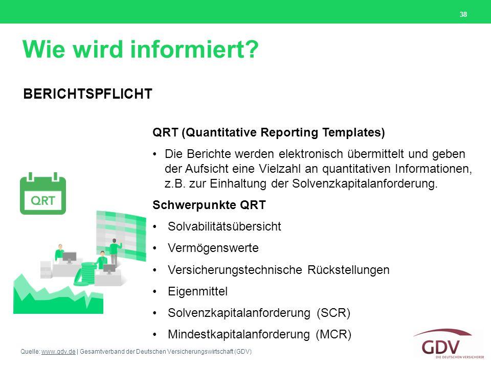 Quelle: www.gdv.de | Gesamtverband der Deutschen Versicherungswirtschaft (GDV)www.gdv.de Wie wird informiert? 38 QRT (Quantitative Reporting Templates