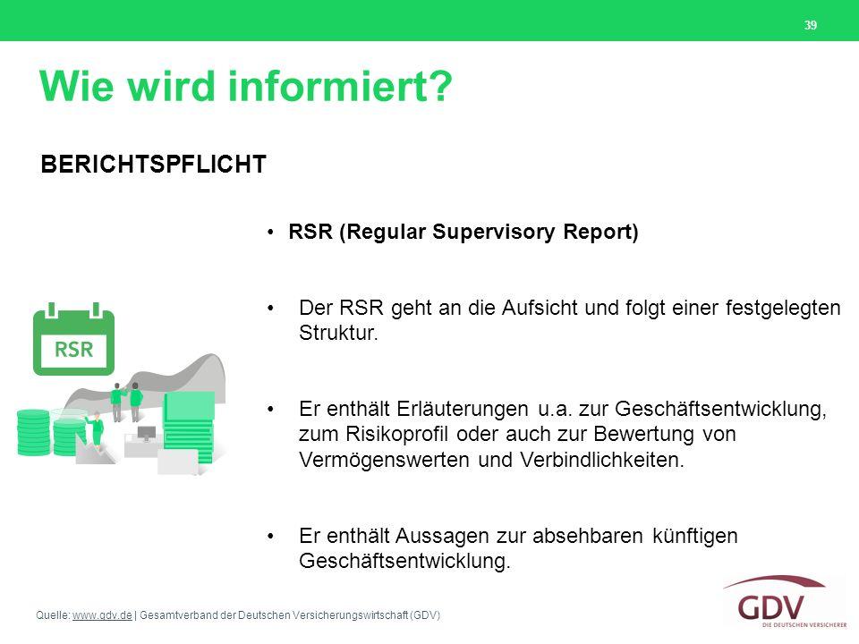 Quelle: www.gdv.de | Gesamtverband der Deutschen Versicherungswirtschaft (GDV)www.gdv.de Wie wird informiert? 39 RSR (Regular Supervisory Report) Der