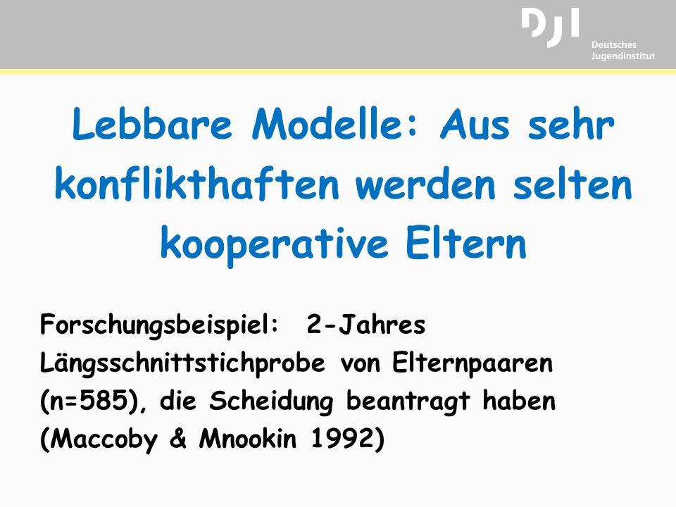 Lebbare Modelle: Aus sehr konflikthaften werden selten kooperative Eltern Forschungsbeispiel: 2-Jahres Längsschnittstichprobe von Elternpaaren (n=585)