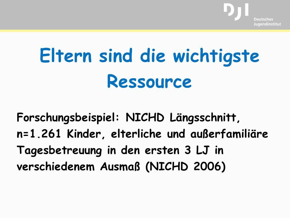 Eltern sind die wichtigste Ressource Forschungsbeispiel: NICHD Längsschnitt, n=1.261 Kinder, elterliche und außerfamiliäre Tagesbetreuung in den erste