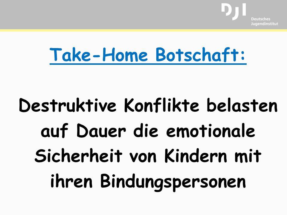 Take-Home Botschaft: Destruktive Konflikte belasten auf Dauer die emotionale Sicherheit von Kindern mit ihren Bindungspersonen