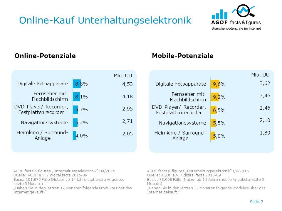 Online-Infosuche UND -Kauf Unterhaltungselektronik Slide 8 Nutzer stationärer Angebote in den letzten 3 Monaten: 51,71 Mio.