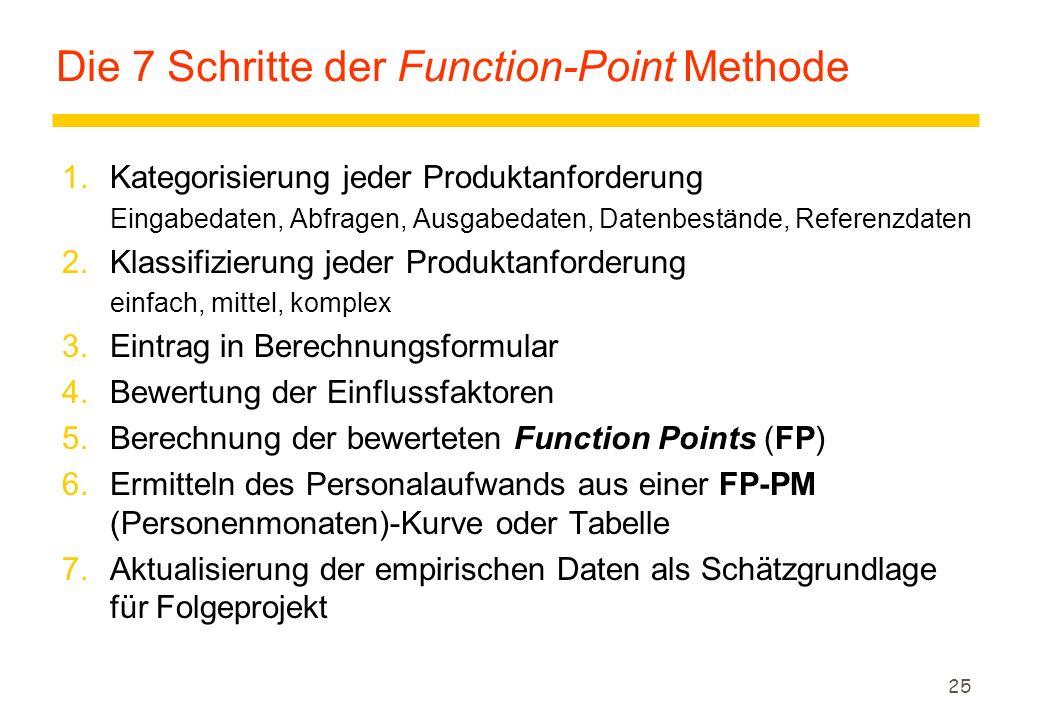 25 Die 7 Schritte der Function-Point Methode 1.Kategorisierung jeder Produktanforderung Eingabedaten, Abfragen, Ausgabedaten, Datenbestände, Referenzdaten 2.Klassifizierung jeder Produktanforderung einfach, mittel, komplex 3.Eintrag in Berechnungsformular 4.Bewertung der Einflussfaktoren 5.Berechnung der bewerteten Function Points (FP) 6.Ermitteln des Personalaufwands aus einer FP-PM (Personenmonaten)-Kurve oder Tabelle 7.Aktualisierung der empirischen Daten als Schätzgrundlage für Folgeprojekt