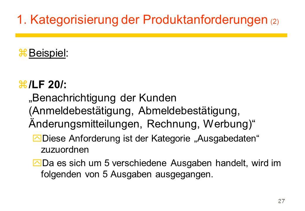 """27 1. Kategorisierung der Produktanforderungen (2) zBeispiel: z/LF 20/: """"Benachrichtigung der Kunden (Anmeldebestätigung, Abmeldebestätigung, Änderung"""