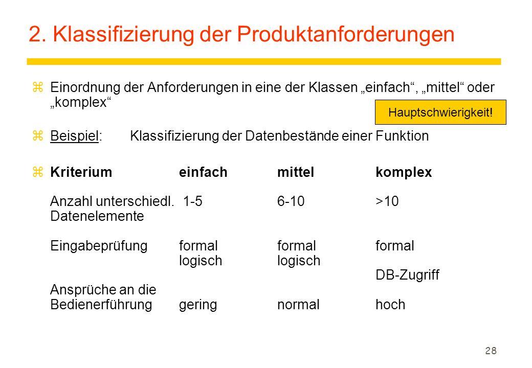"""28 2. Klassifizierung der Produktanforderungen zEinordnung der Anforderungen in eine der Klassen """"einfach"""", """"mittel"""" oder """"komplex"""" zBeispiel:Klassifi"""