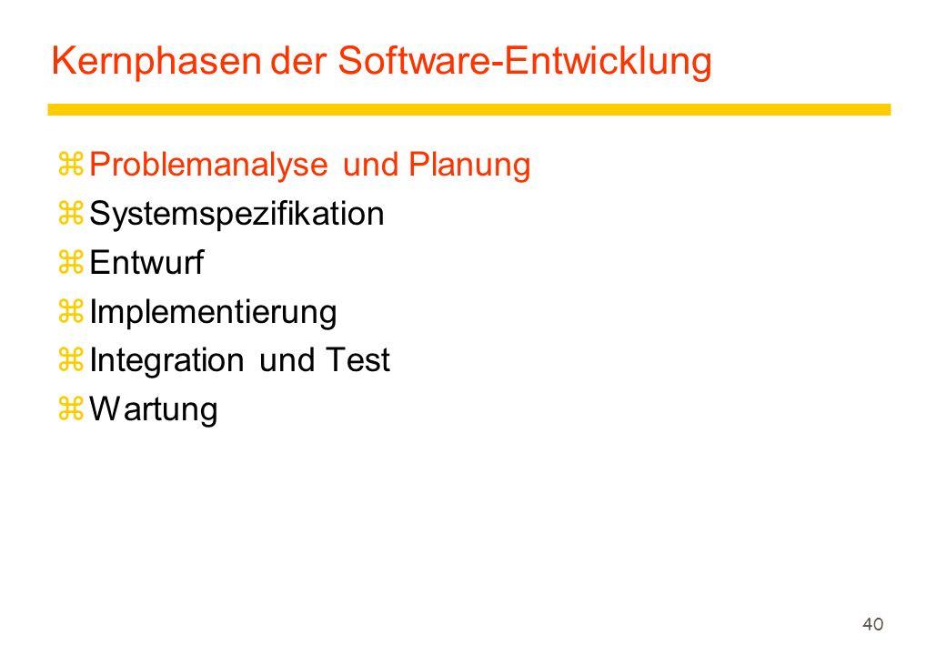 40 Kernphasen der Software-Entwicklung zProblemanalyse und Planung zSystemspezifikation zEntwurf zImplementierung zIntegration und Test zWartung