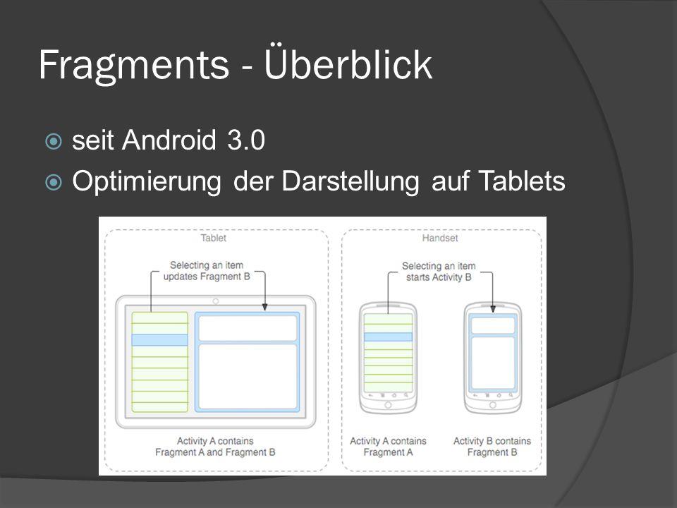 Fragments - Überblick  seit Android 3.0  Optimierung der Darstellung auf Tablets