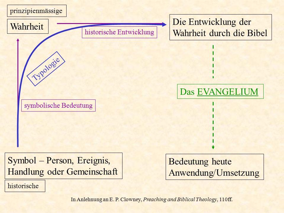 Die Entwicklung der Wahrheit durch die Bibel historische Entwicklung In Anlehnung an E.