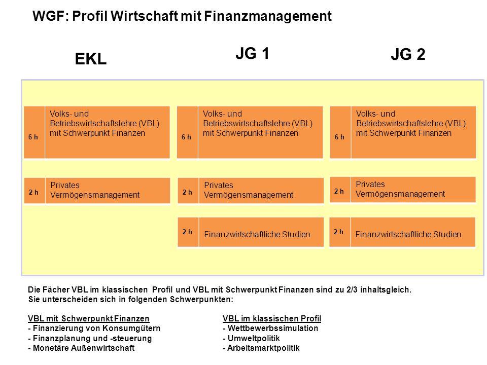 EKL JG 1 JG 2 WGF: Profil Wirtschaft mit Finanzmanagement 6 h Volks- und Betriebswirtschaftslehre (VBL) mit Schwerpunkt Finanzen 2 h Privates Vermögen