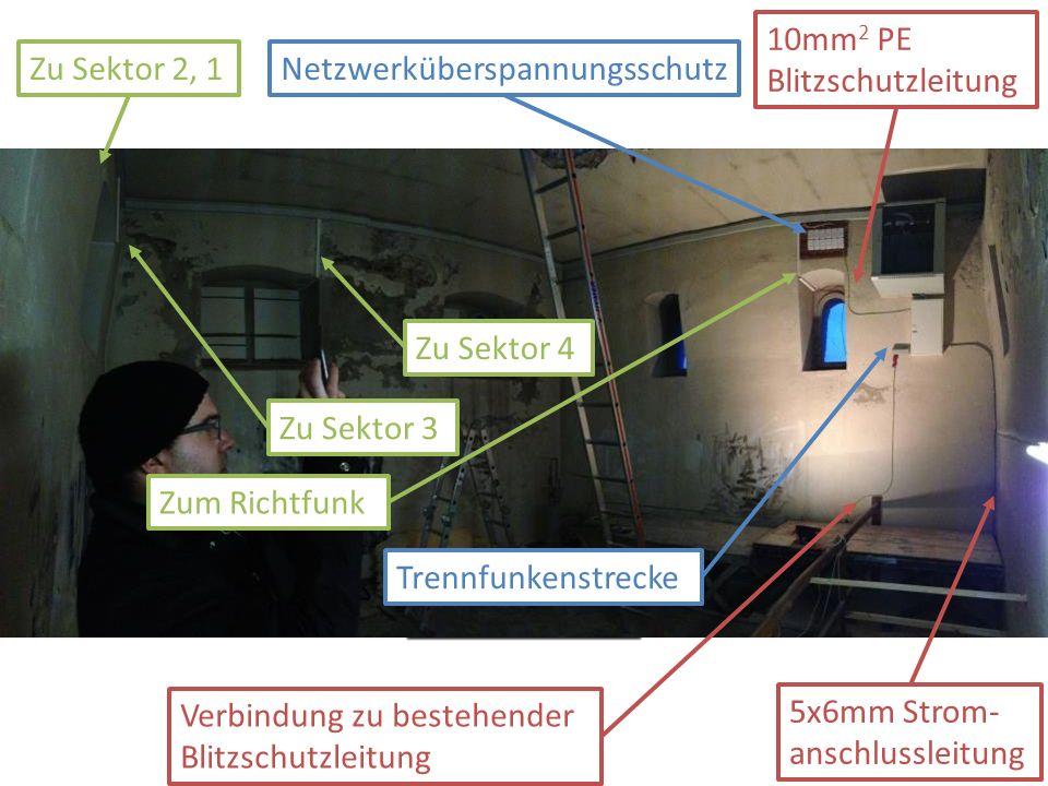10mm 2 PE Blitzschutzleitung Verbindung zu bestehender Blitzschutzleitung Trennfunkenstrecke Zu Sektor 4 Zu Sektor 2, 1 5x6mm Strom- anschlussleitung Zum Richtfunk Netzwerküberspannungsschutz Zu Sektor 3