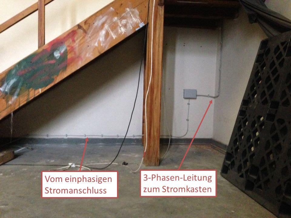 Vom einphasigen Stromanschluss 3-Phasen-Leitung zum Stromkasten