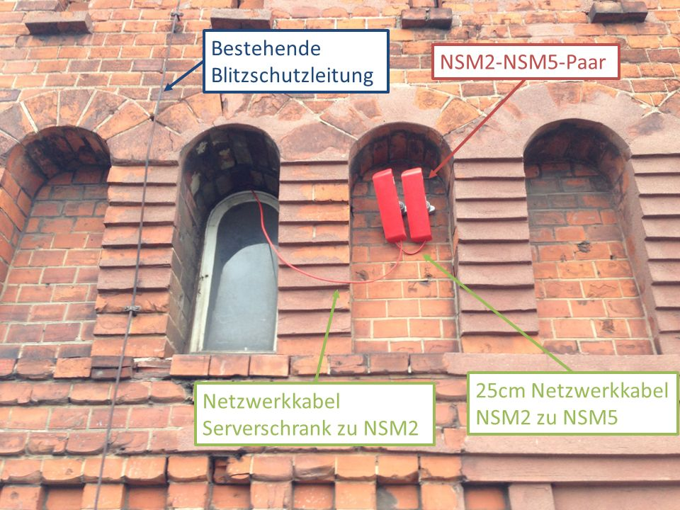 Netzwerkkabel Serverschrank zu NSM2 25cm Netzwerkkabel NSM2 zu NSM5 NSM2-NSM5-Paar Bestehende Blitzschutzleitung