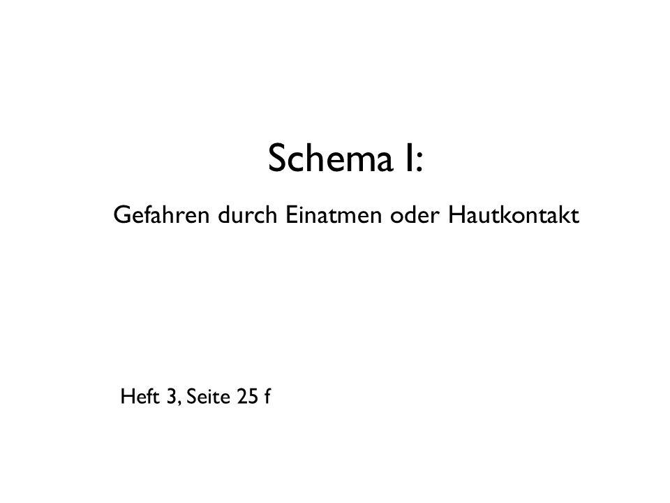 Schema I: Gefahren durch Einatmen oder Hautkontakt Heft 3, Seite 25 f