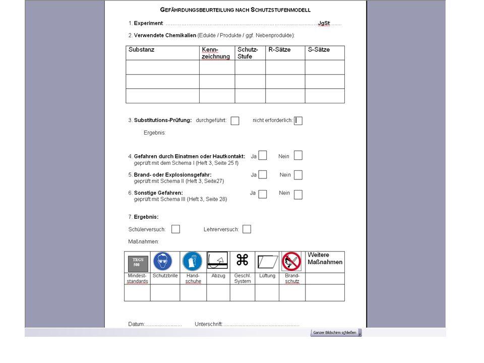 Wichtige Regeln für das Experimentieren mit Gefahrstoffen Verwendete Stoffe in der Gefahrstoffliste/ Maßnahmenliste nachschlagen Gefährdungsbeurteilung durchführen Sicherheitsratschläge und Einsatzbeschränkungen (  Schutzstufen) unbedingt einhalten Gefäße genau beschriften Entsorgung sachgerecht durchführen