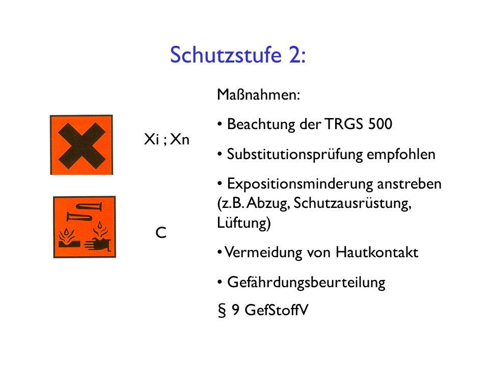 Schutzstufe 2: Xi ; Xn C Maßnahmen: Beachtung der TRGS 500 Substitutionsprüfung empfohlen Expositionsminderung anstreben (z.B.