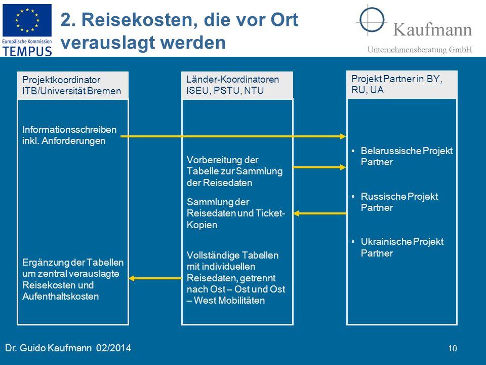 Dr. Guido Kaufmann 02/2014 10 2. Reisekosten, die vor Ort verauslagt werden Projektkoordinator ITB/Universität Bremen Informationsschreiben inkl. Anfo